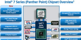 Panther Point PCIe 3.0