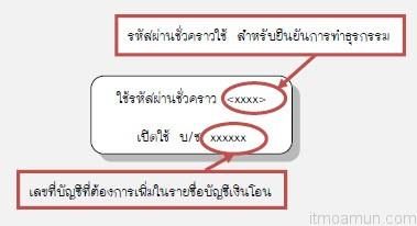 ตัวอย่าง SMS รหัสผ่านชั่วคราว