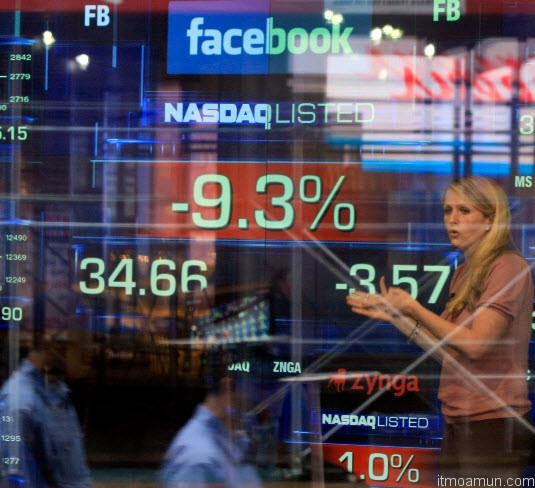Facebook Stock New Low