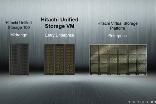 Hitachi Unified Storage VM