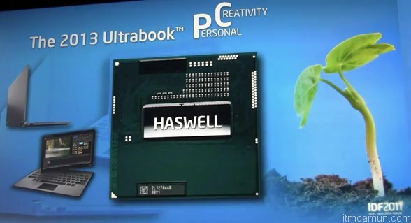 intel haswell chipset