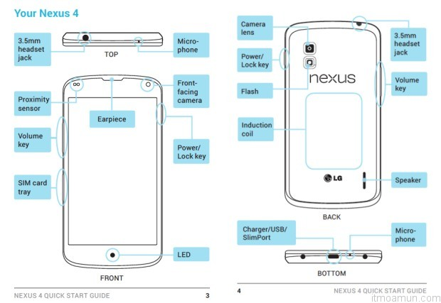 LG E960 Nexus 4 รายละเอียดตัวเครื่อง