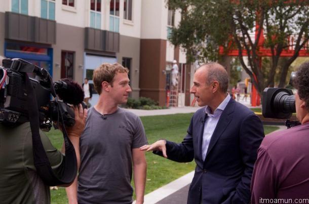 Tim Cook ส่ง iPhone 5 ให้ Mark Zuckerberg