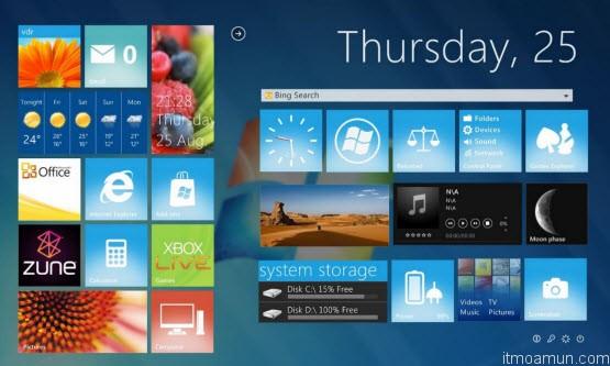 Live Tiles in Windows 8