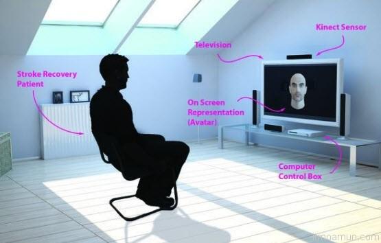 Microsoft's Kinect สำหรับ Windows