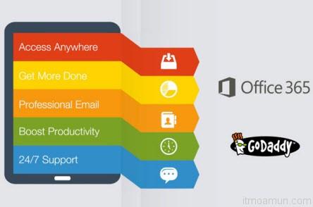 GoDaddy, Microsoft Office 365 partnership