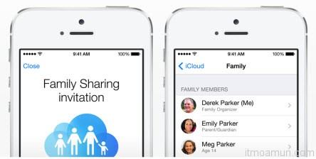 Family Sharing บน iOS 8