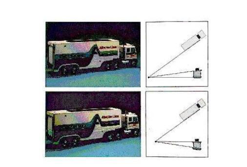 การ Tilt ให้ระนาบเซ็นเซอร์ ระนาบเลนส์ และระนาบของแบบ มีจุดบรรจบกันเพื่อเพิ่ม DOF
